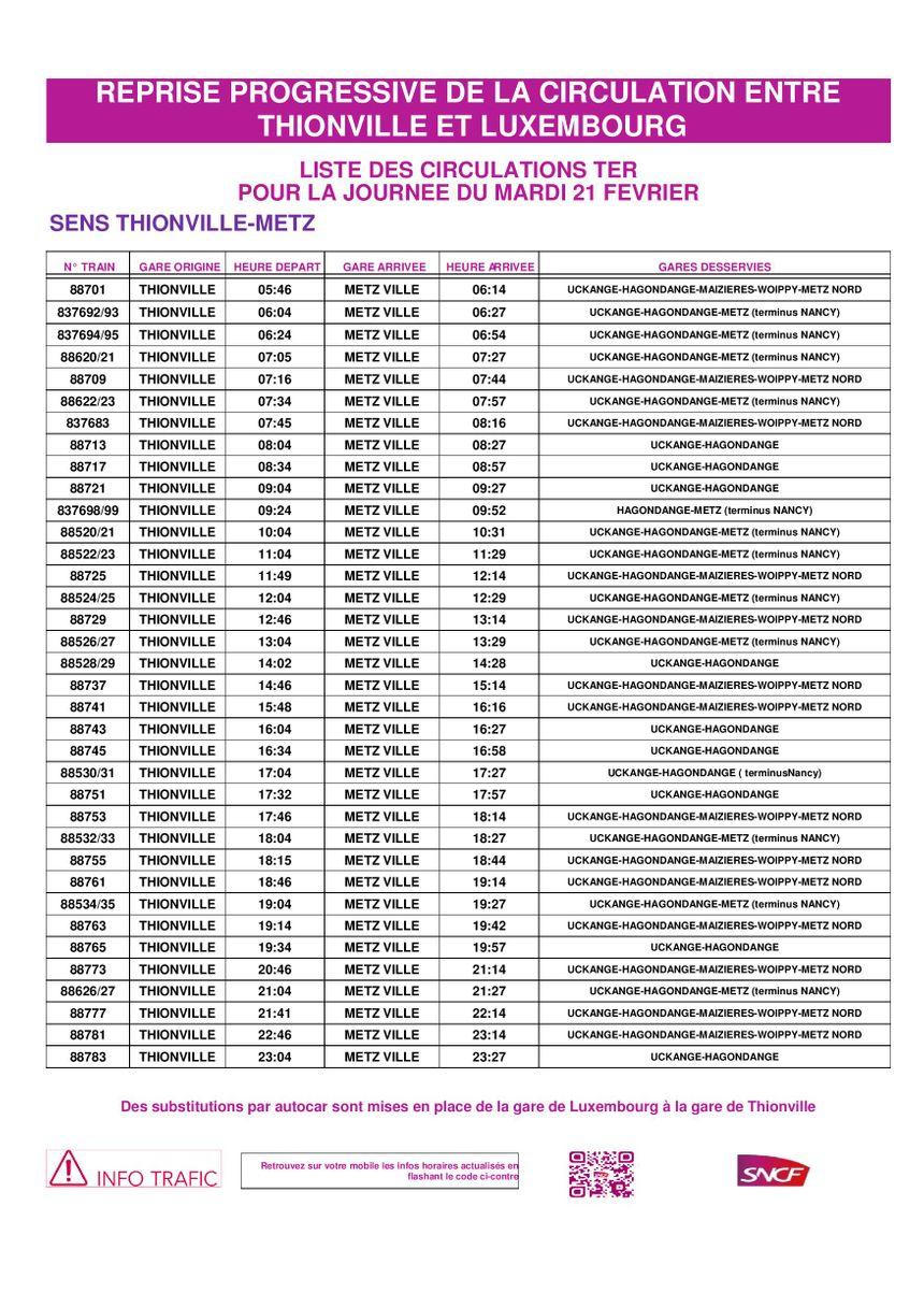 Prévisions de trafic du 21/02/17 sens Thionville-Metz