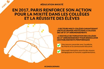 Les projets multi-collèges à Paris