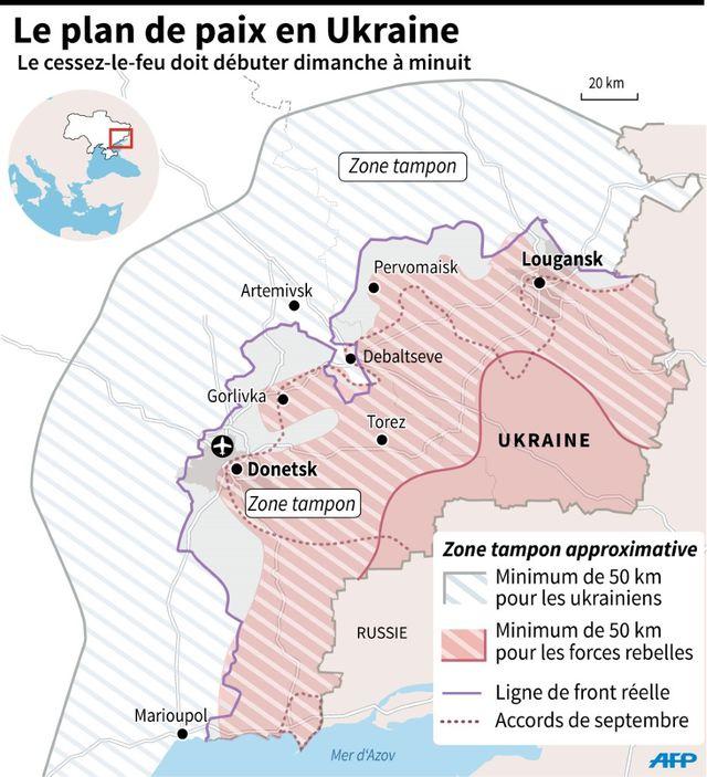 Les accords de Minsk en février 2015