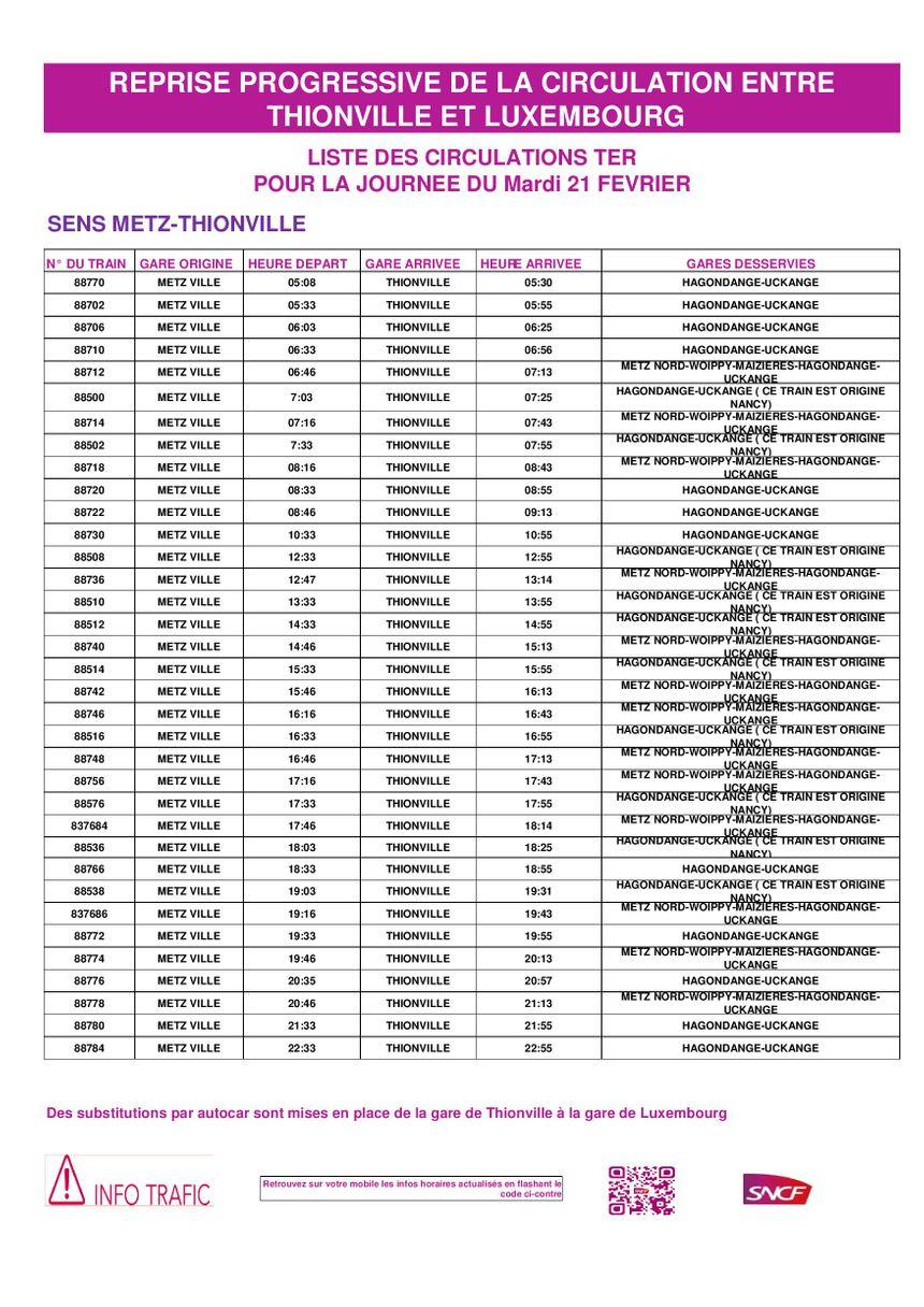 Prévisions de trafic du 21/02/17 sens Metz-Thionville