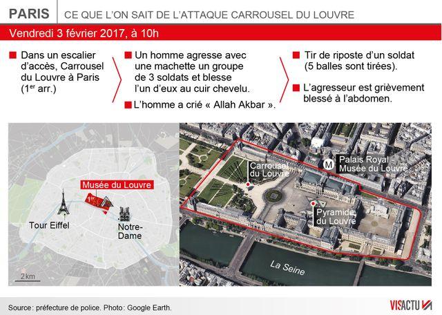 Ce que l'on sait de l'agression d'un militaire au Carrousel du Louvre