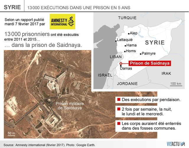 13.000 exécutions dans cette prison en 5 ans.