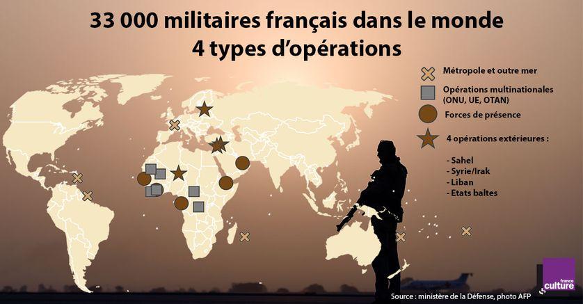 Où Sont Nos Militaires