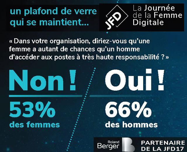Extrait de l'étude dévoilée lors de la Journée de la Femme Digitale 2017 à Paris