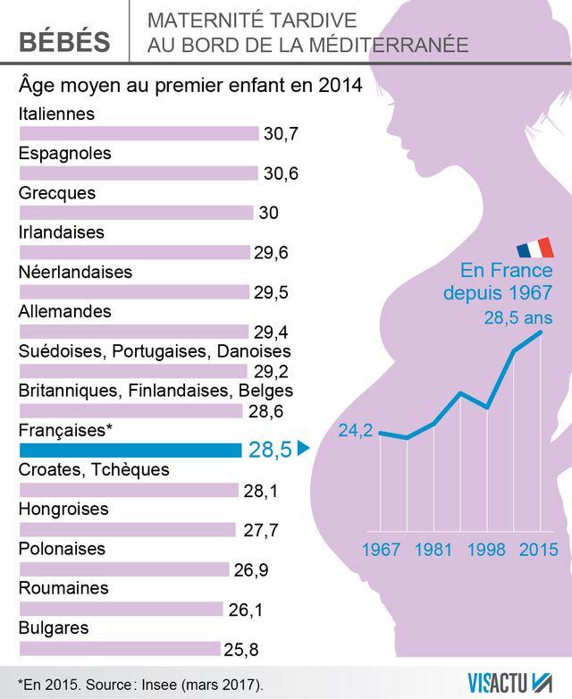 Maternité tardive au bord de la Méditerrannée