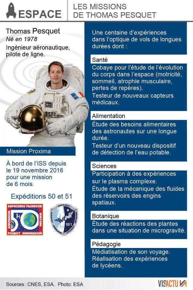 Deuxième sortie dans l'espace pour Thomas Pesquet : les missions de l'astronaute français