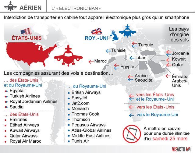 « Electronic ban » américano-britannique sur les vols depuis le Moyen-Orient