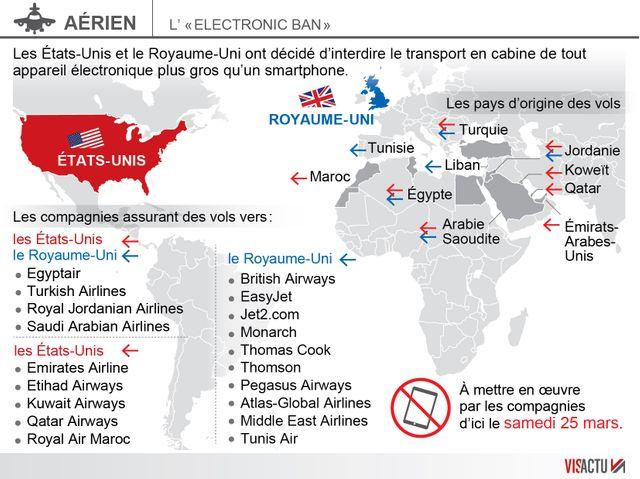 A partir de ce samedi, ordinateurs et tablettes sont interdits sur les vols pour les USA et le Royaume-Uni