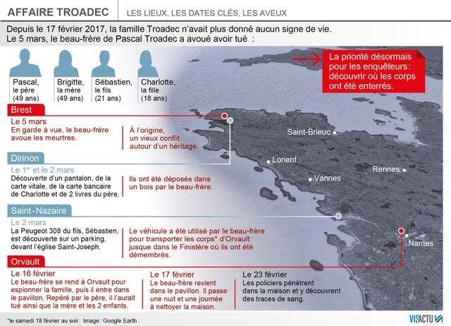 Affaire Troadec : les lieux, les dates, les faits
