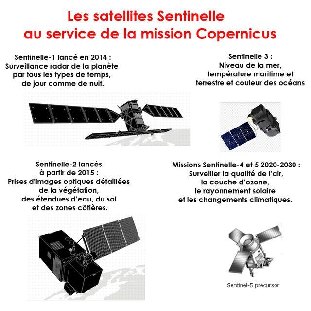 La flotte des satellites de la mission Copernicus