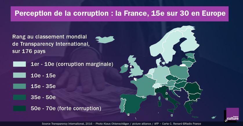 La carte de la perception de la corruption en Europe