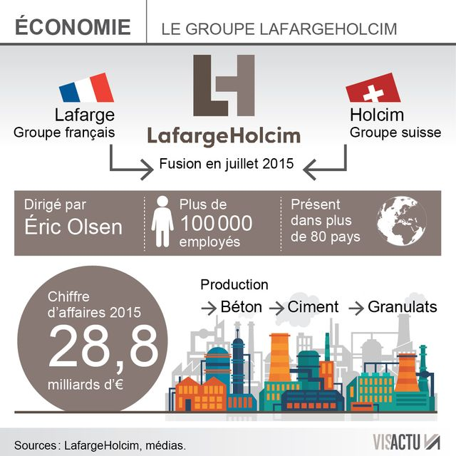LafargeHolcim d'accord pour construire le mur anti-immigration de Trump