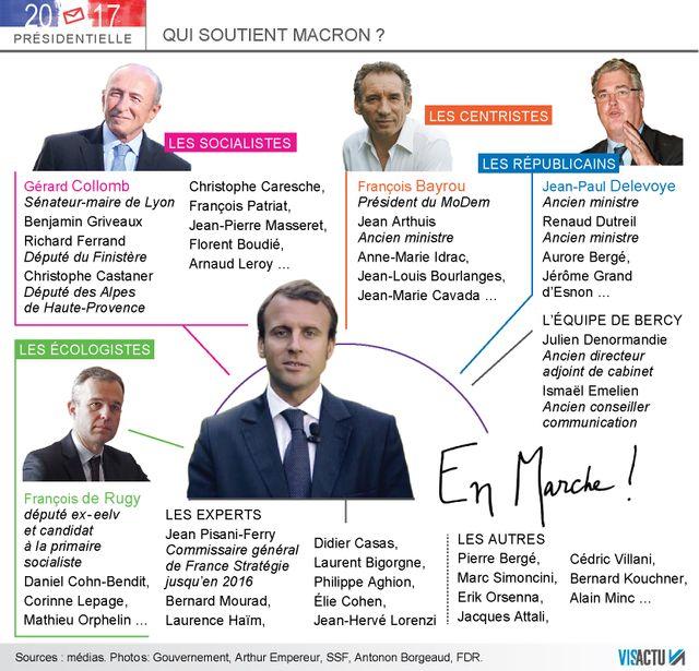 Les élus ralliés à Emmanuel Macron (liste établie le 2 mars 2017)