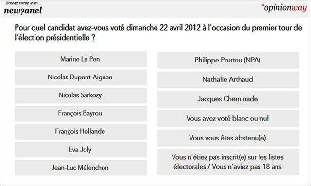 Redressement : pour quel candidat avez-vous voté en 2012 ?