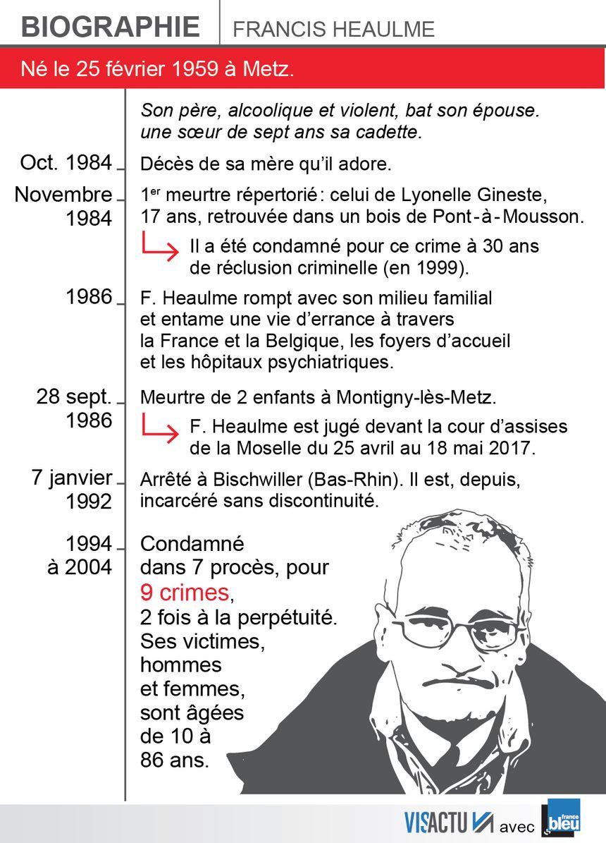 La biographie de Francis Heaulme.