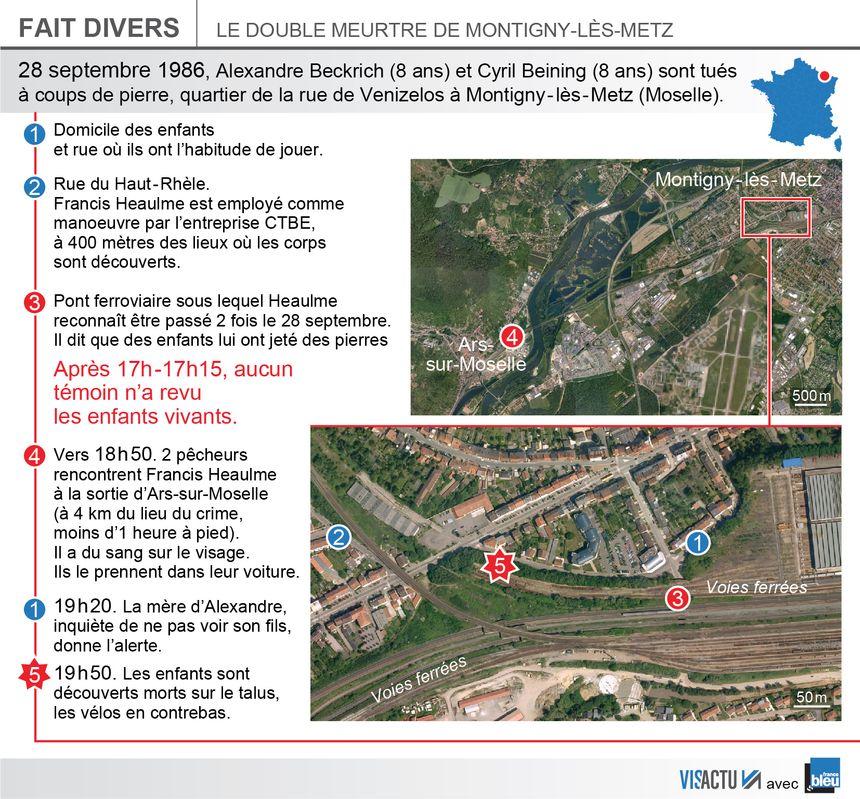 Double meurtre de Montigny-lès-Metz : ce que l'on sait.