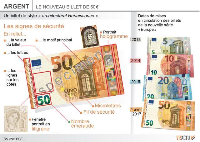 Le Billet De 50 Euros S Offre Un Lifting