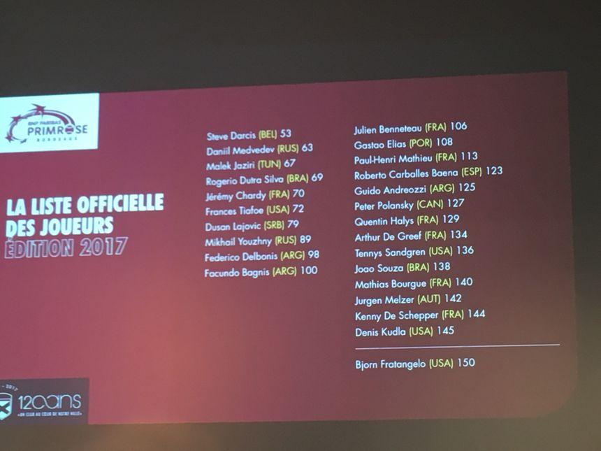 Dix joueurs du top 100 mondial seront présents au tournoi Primrose de tennis à Bordeaux du 15 au 21 mai.