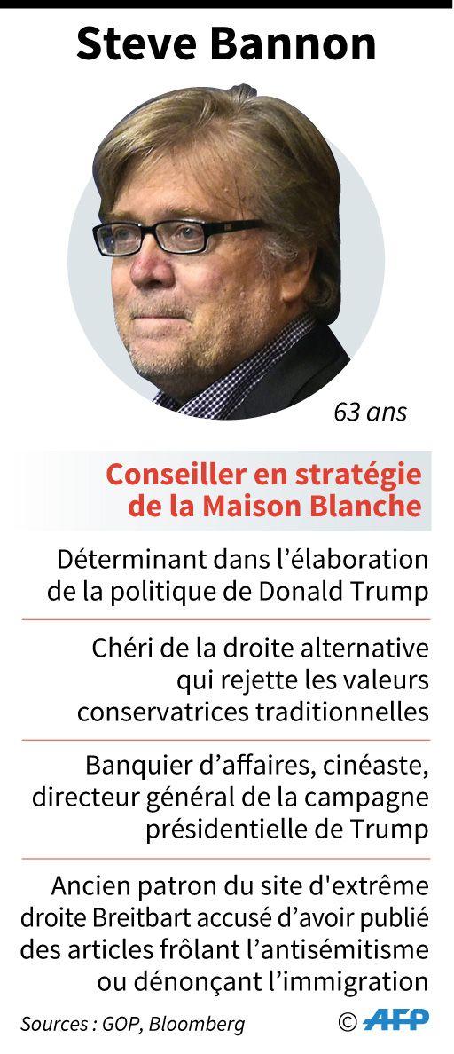 Steve Bannon, le conseiller spécial de Donald Trump