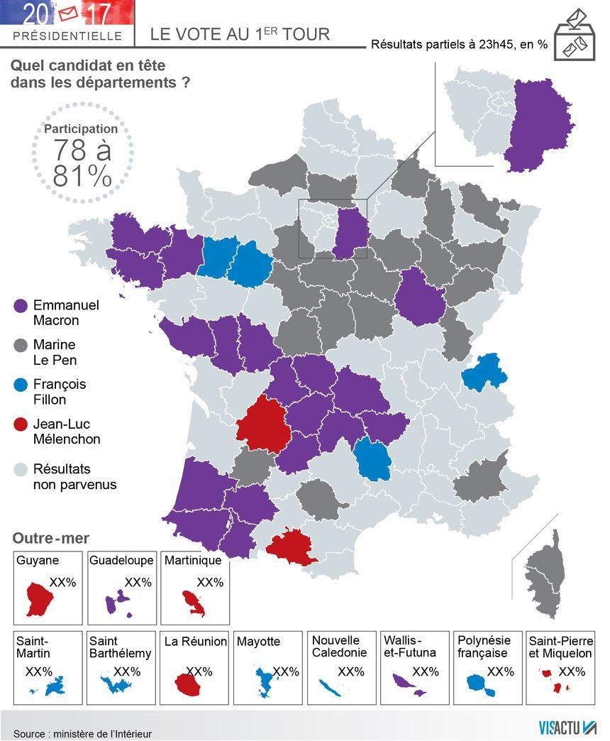 Jean-Luc Mélenchon arrive en tête dans plusieurs départements comme la Dordogne, la Martinique ou encore la Guyane