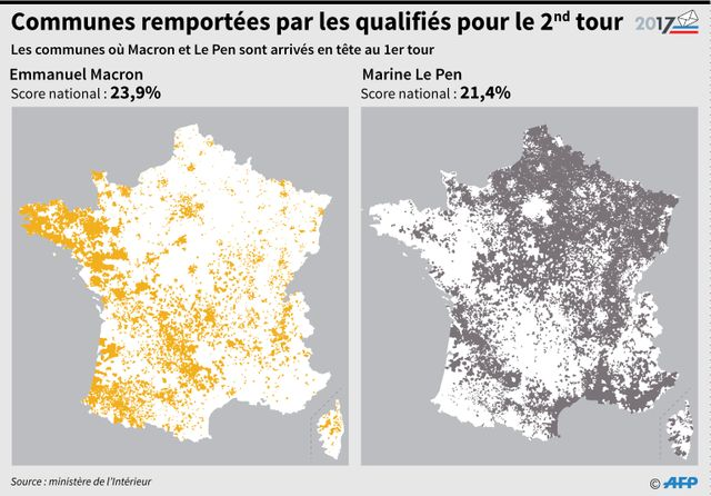 Les communes ou Macron et Le Pen arrivent en tête