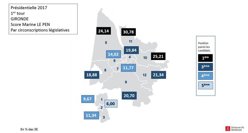Les scores de Marine Le Pen en Gironde :