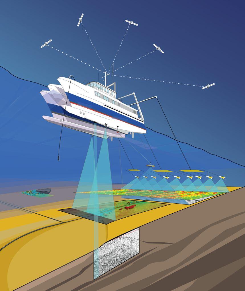 Le bateau est notamment équipé de 9 magnétomètres qui détectent les métaux dans les fonds marins