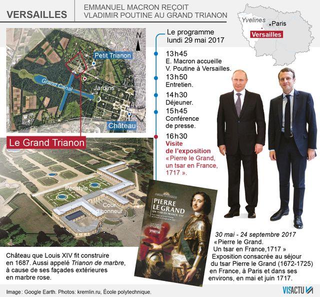 Emmanuel Macron reçoit Vladimir Poutine à Versailles