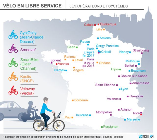 Les vélos en libre service et les opérateurs qui vont avec