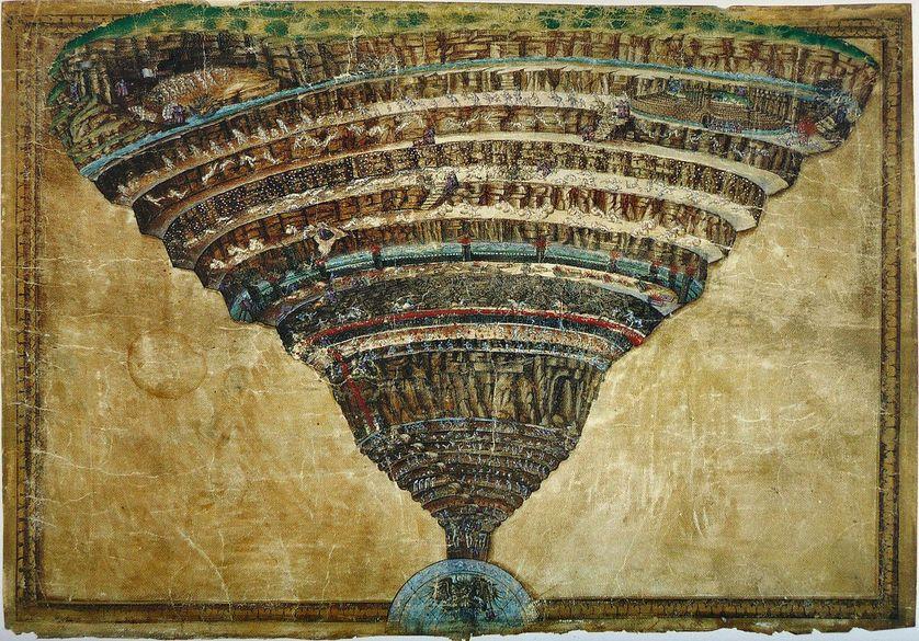 Carte de l'Enfer dans la Divine Comédie de Dante Alighieri, par Sandro Botticelli (vers 1480-1495)