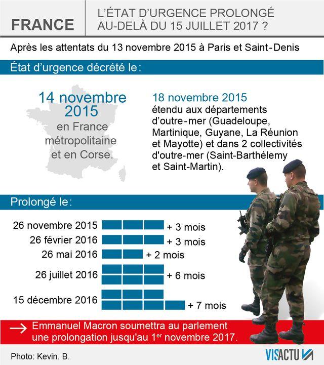 Etat d'urgence en France depuis 2015