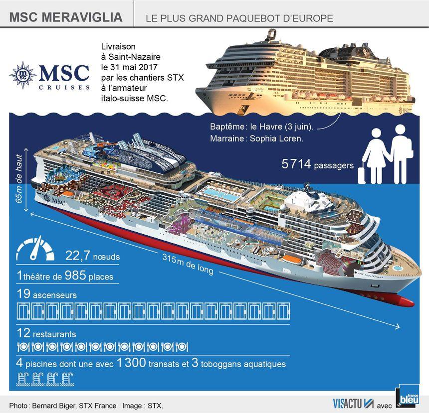 Le Meraviglia, le plus grand paquebot d'Europe