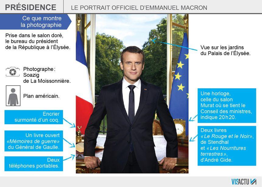 Photo Decouvrez Le Portrait Officiel D Emmanuel Macron