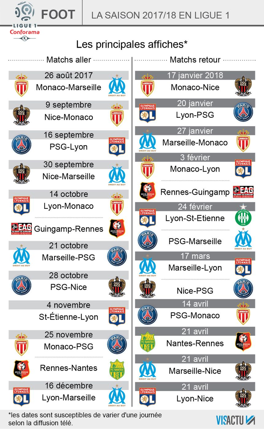 Rencontre ligue 1 2018