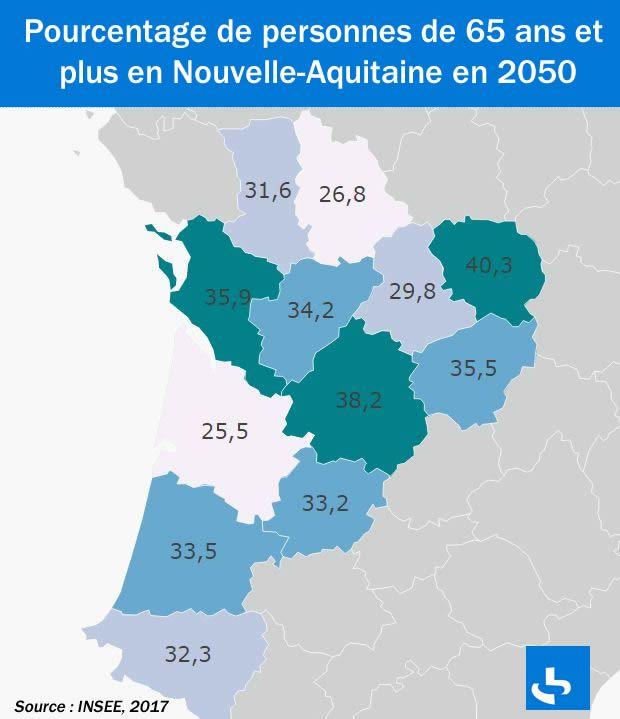 Le pourcentage de seniors par département en Nouvelle-Aquitaine