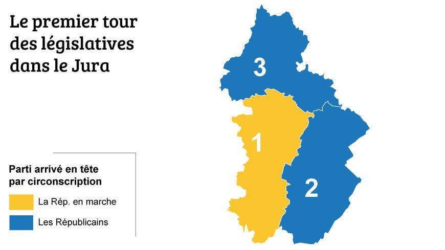 Jura : les candidats Les Républicains en tête dans deux des trois circonscriptions au 1er tour des législatives.