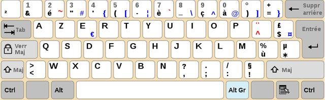 """Disposition de clavier """"Azerty"""""""