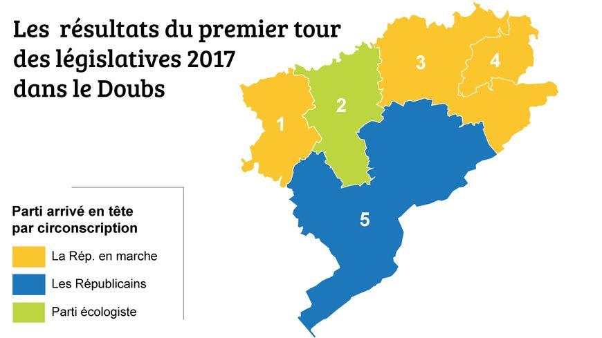Doubs : La République en Marche en tête du premier tour des élections législatives dans trois circonscriptions sur cinq