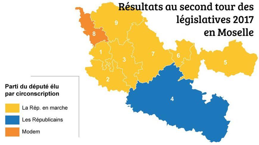 Les résultats du deuxième tour des élections législatives en Moselle.
