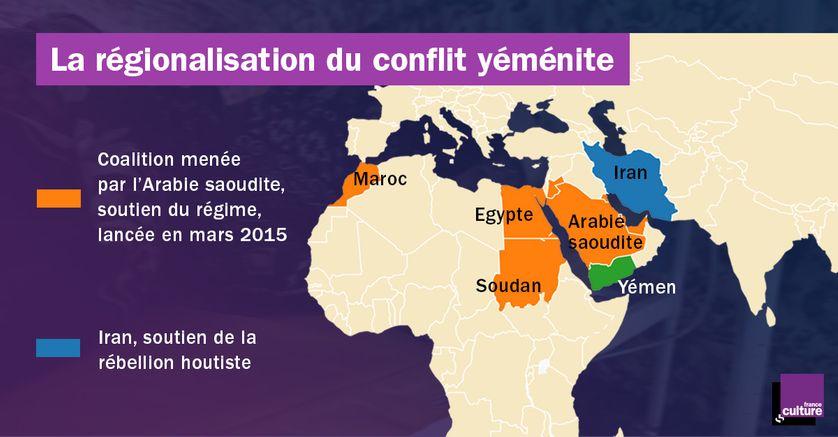 La régionalisation du conflit yéménite