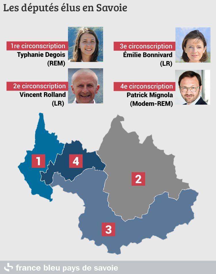 Les députés élus en Savoie