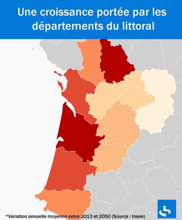 La croissance annuelle moyenne entre 2013 et 2050 (en %) en Nouvelle-Aquitaine