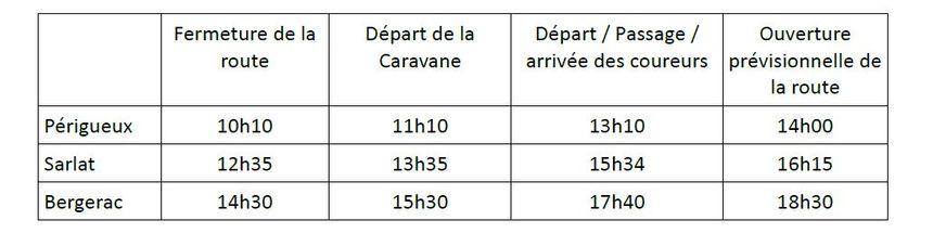 Les horaires indicatifs