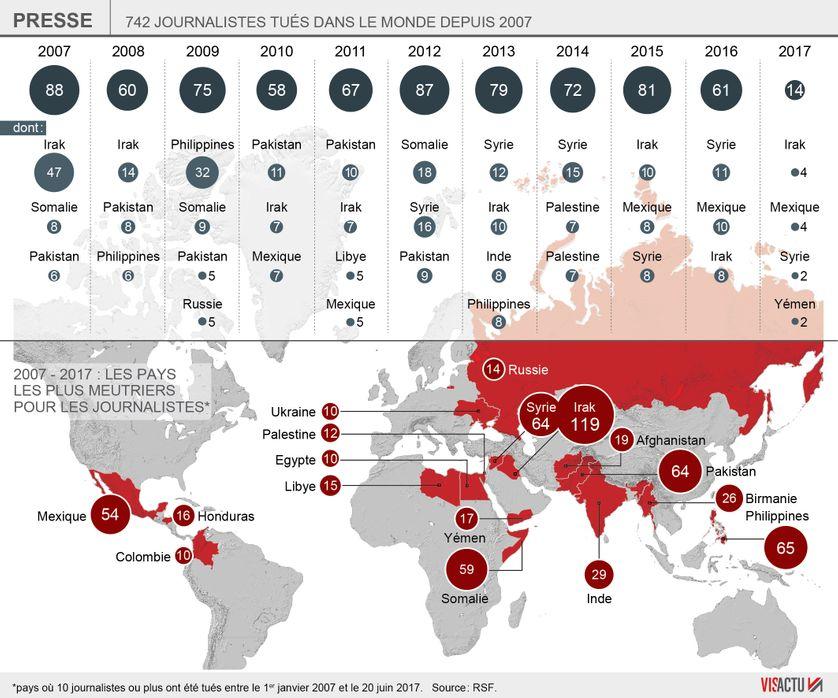 La carte des pays les plus dangereux pour les journalistes
