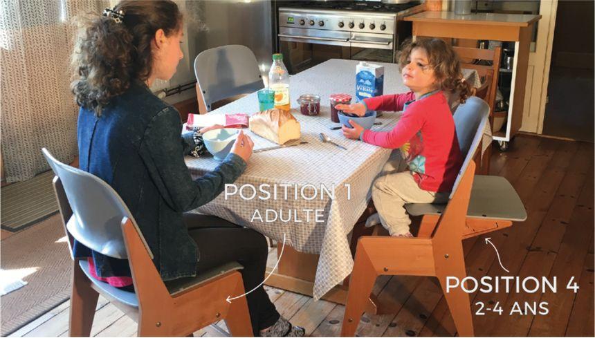 Les petites-filles de Christophe Morini jouent les mannequins pour chaises !