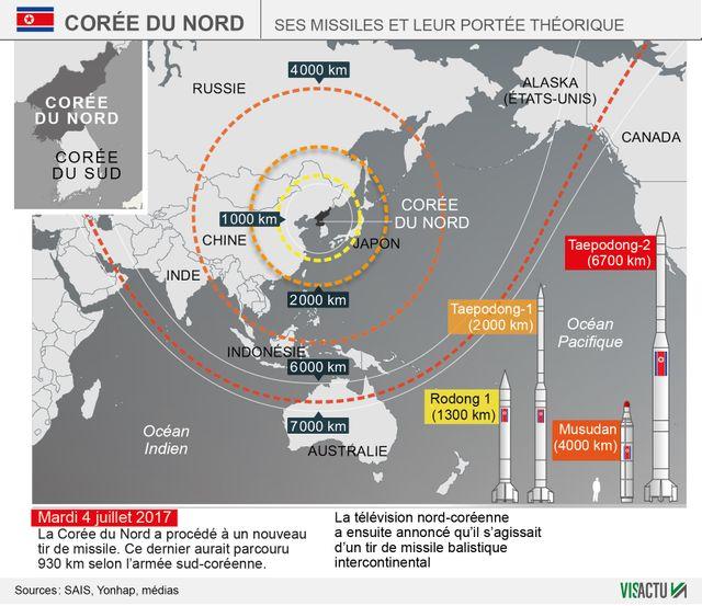 La Corée du Nord auarut envoyé un missile balistique en mer du japon