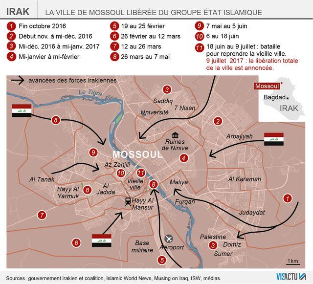Les grandes dates de la bataille de Mossoul.