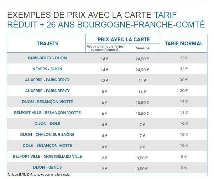 La nouvelle grille tarifaire des TER en Bourgogne Franche-Comté