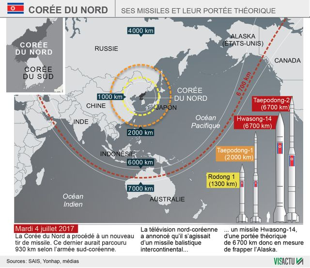 La portée théorique des missiles nord-corée inclut très largement le Japon