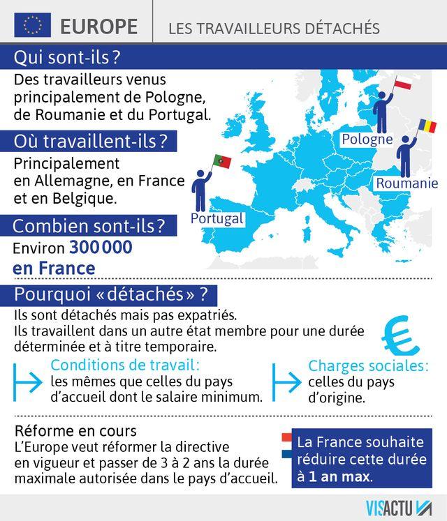 Les travailleurs détachés en Europe : le point.